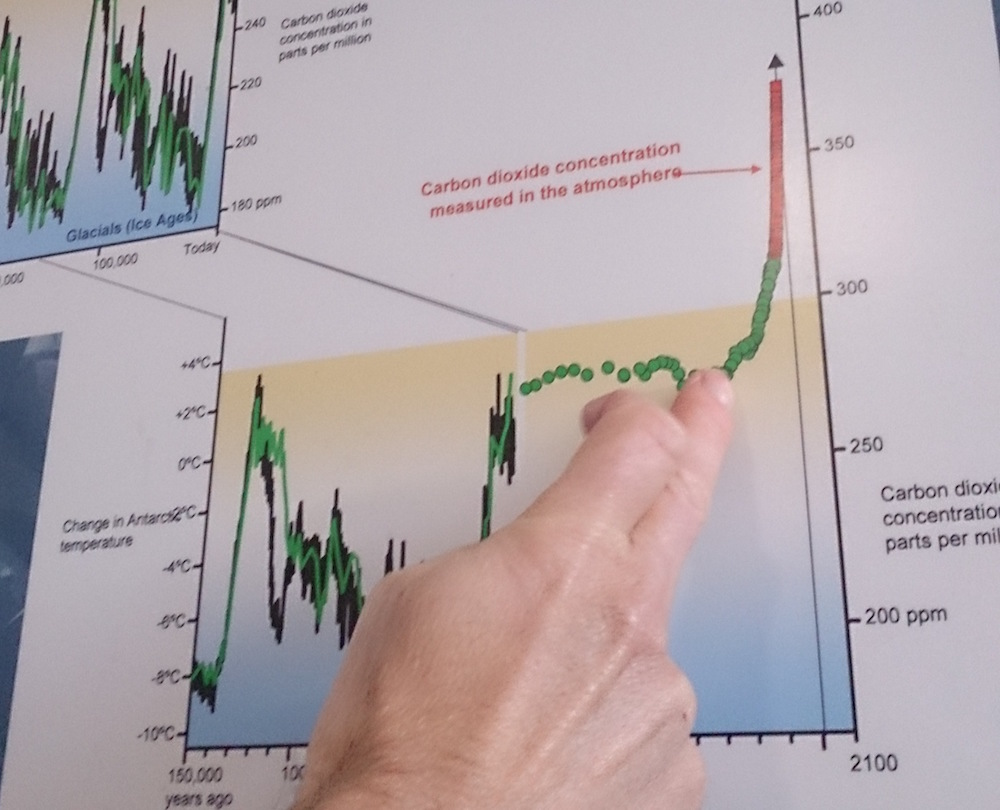 graph showing 150,000 years of CO2 data reaching a maximum of 280 ppm including several ice ages and Robert Mulvaney pointing to the invention of the steam engine and then the increase of CO2 up to 400ppm