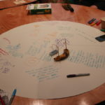 paper with ideas and the banana clock